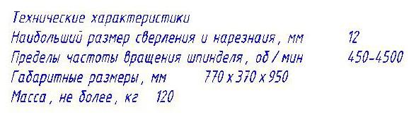 2м112-ТЕХН.ХАР